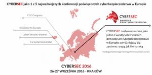 cybersec duze